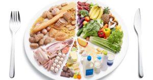 правильного питания при гипергидрозе