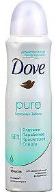Дезодоранты Dove (Дав)